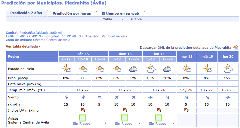 The week ahead in Piedrahita.